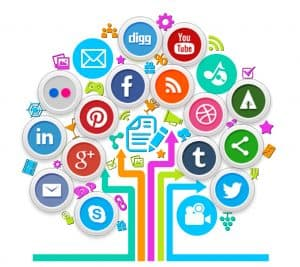 Estudio sobre las redes sociales y el marketing